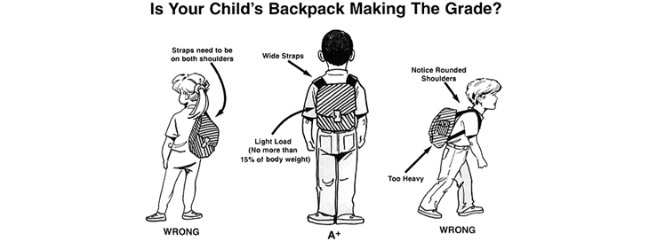Back To School Pain Prevention Mission Valley Chiropractor San